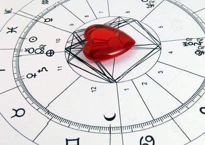 Besplatan uporedni horoskop